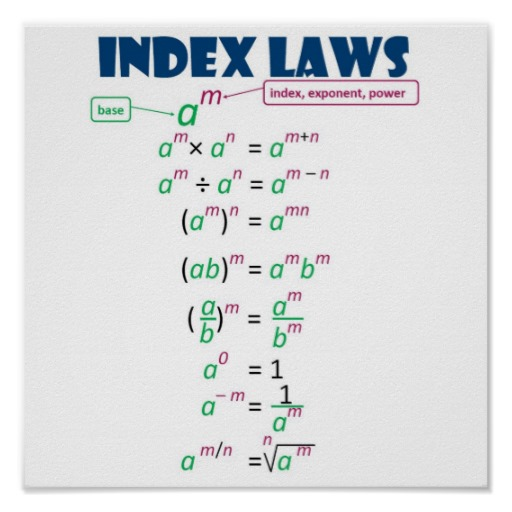 Indices - Year 9 Maths